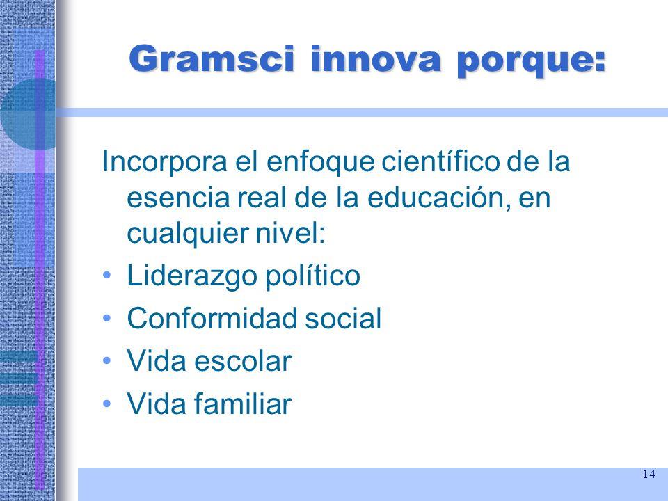14 Gramsci innova porque: Incorpora el enfoque científico de la esencia real de la educación, en cualquier nivel: Liderazgo político Conformidad socia