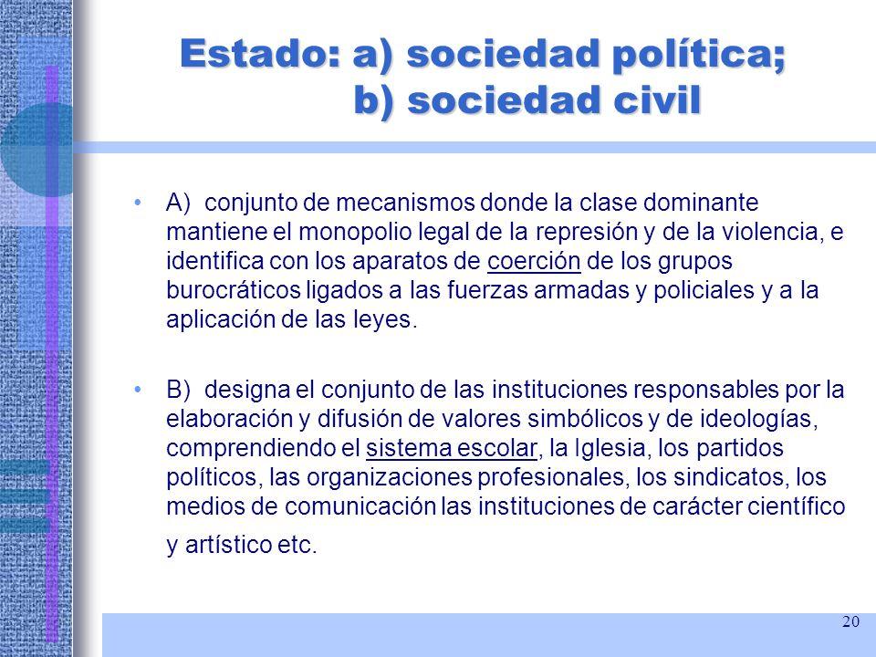 20 Estado: a) sociedad política; b) sociedad civil A) conjunto de mecanismos donde la clase dominante mantiene el monopolio legal de la represión y de