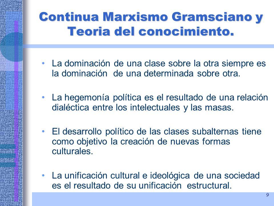 9 Continua Marxismo Gramsciano y Teoria del conocimiento. La dominación de una clase sobre la otra siempre es la dominación de una determinada sobre o