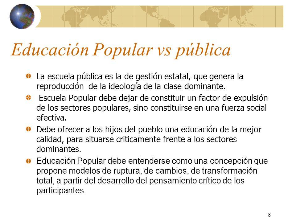 19 BIBLIOGRAFIA Paulo Freire Pedagogia del oprimidoEditorial Siglo XXI.