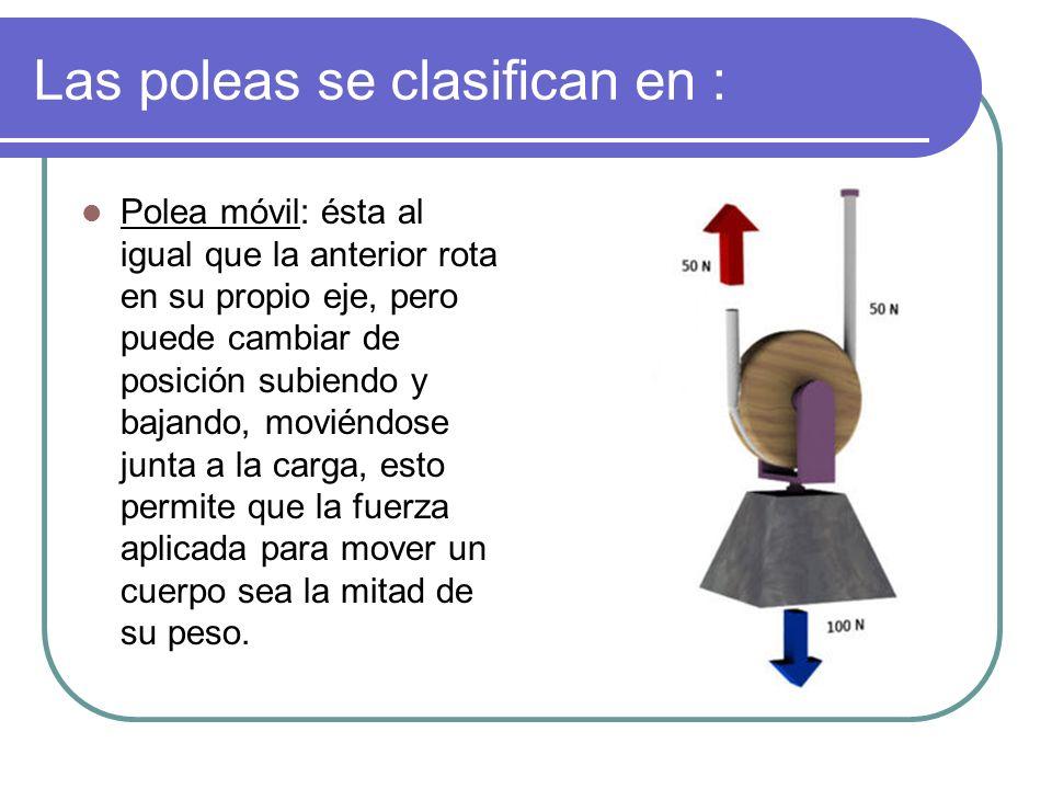 Las poleas se clasifican en : Polea móvil: ésta al igual que la anterior rota en su propio eje, pero puede cambiar de posición subiendo y bajando, mov
