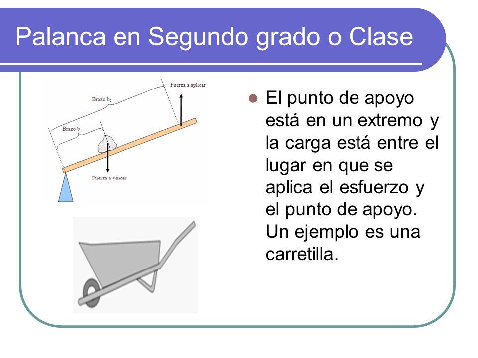 Palanca de Tercer grado o clase el punto de apoyo está en un extremo y el esfuerzo se aplica entre la carga y el punto de apoyo.