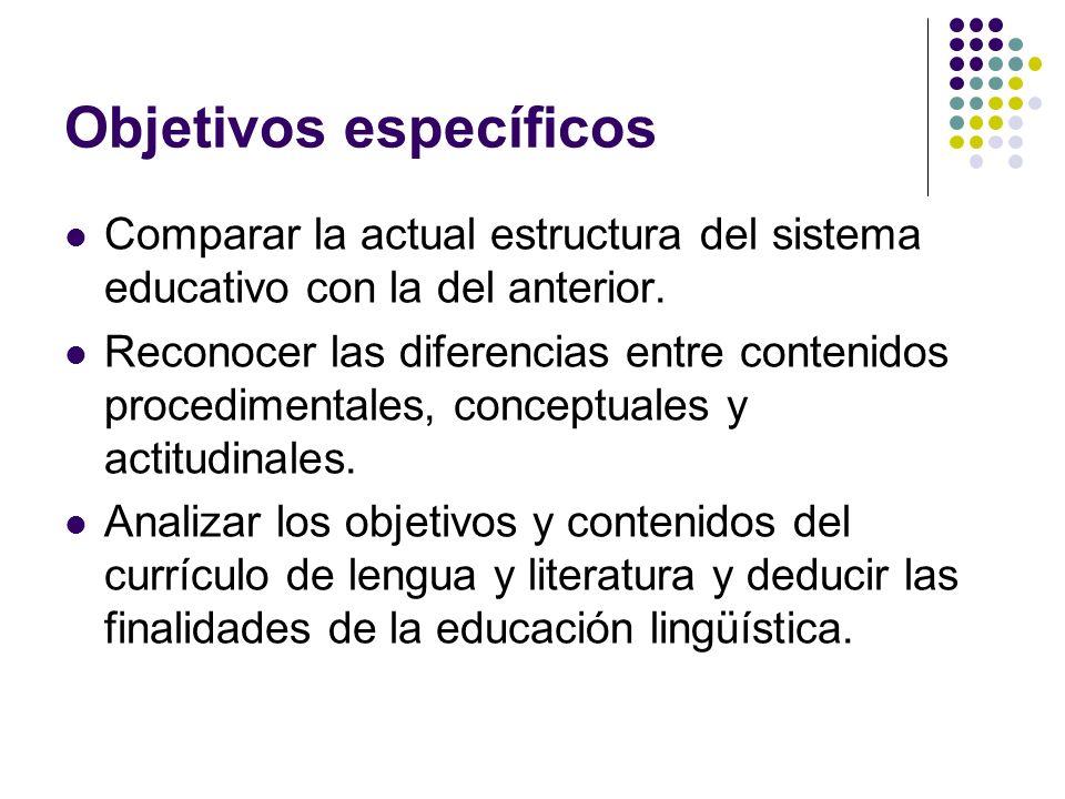 Objetivos específicos Comparar la actual estructura del sistema educativo con la del anterior. Reconocer las diferencias entre contenidos procedimenta
