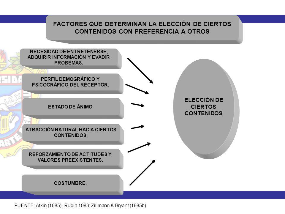 FACTORES QUE DETERMINAN LA ELECCIÓN DE CIERTOS CONTENIDOS CON PREFERENCIA A OTROS NECESIDAD DE ENTRETENERSE, ADQUIRIR INFORMACIÓN Y EVADIR PROBEMAS. P