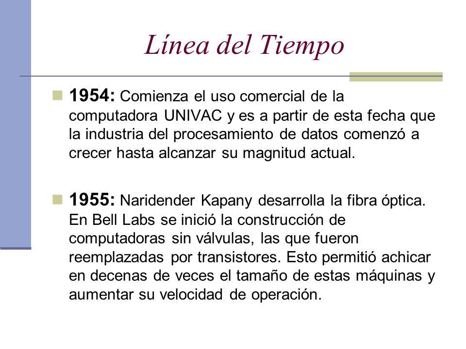 Línea del Tiempo 1954: Comienza el uso comercial de la computadora UNIVAC y es a partir de esta fecha que la industria del procesamiento de datos come