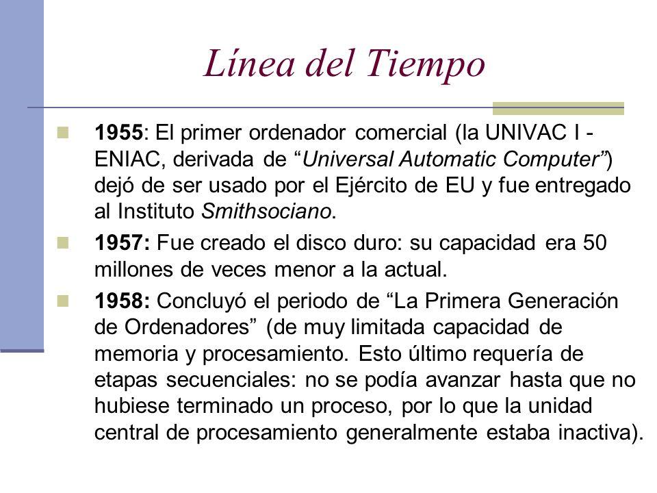 Línea del Tiempo 1955: El primer ordenador comercial (la UNIVAC I - ENIAC, derivada de Universal Automatic Computer) dejó de ser usado por el Ejército