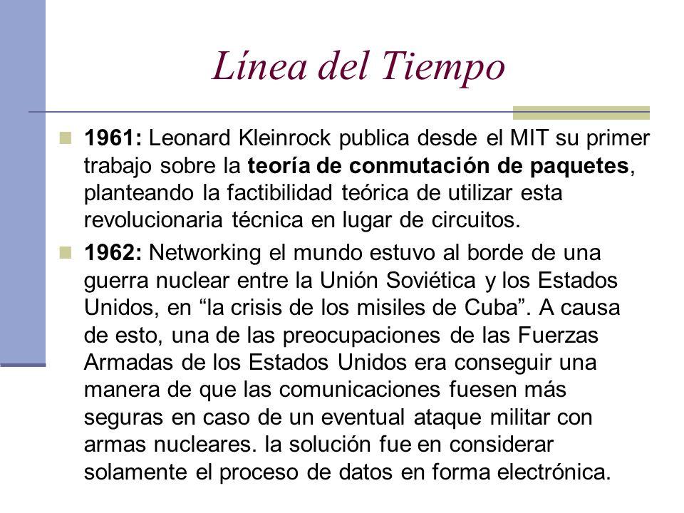 Línea del Tiempo 1961: Leonard Kleinrock publica desde el MIT su primer trabajo sobre la teoría de conmutación de paquetes, planteando la factibilidad