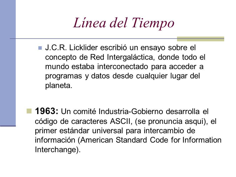 Línea del Tiempo J.C.R. Licklider escribió un ensayo sobre el concepto de Red Intergaláctica, donde todo el mundo estaba interconectado para acceder a