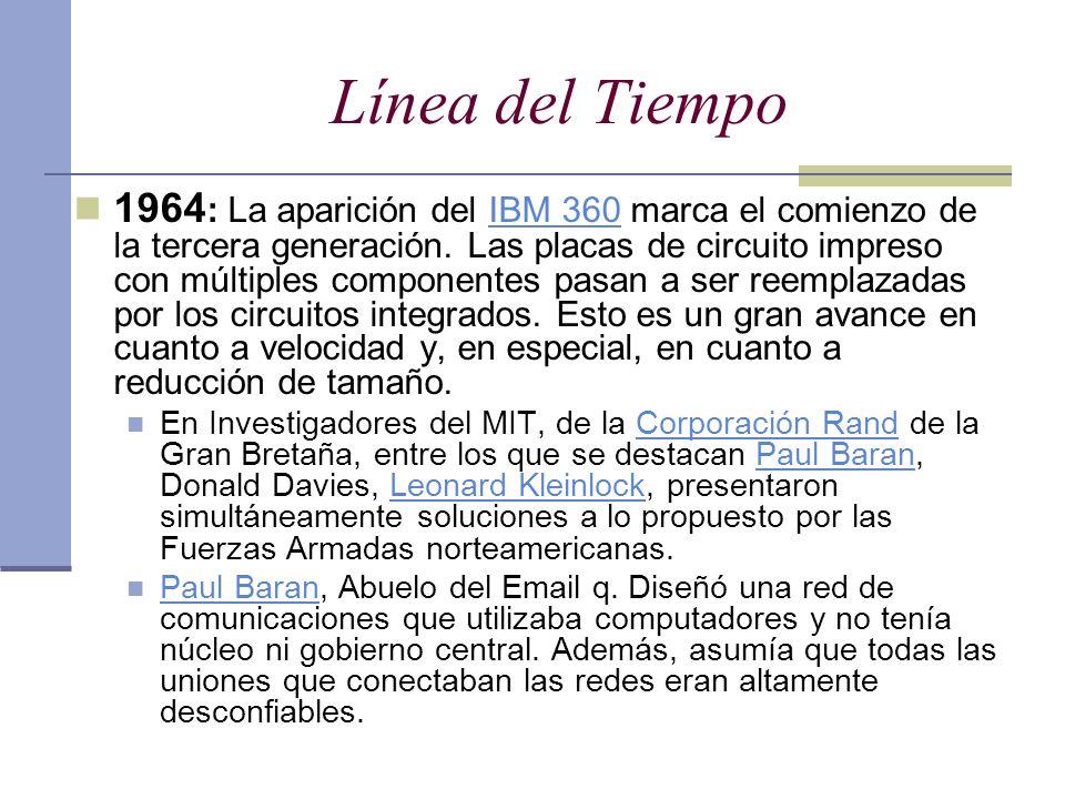 Línea del Tiempo 1964 : La aparición del IBM 360 marca el comienzo de la tercera generación. Las placas de circuito impreso con múltiples componentes