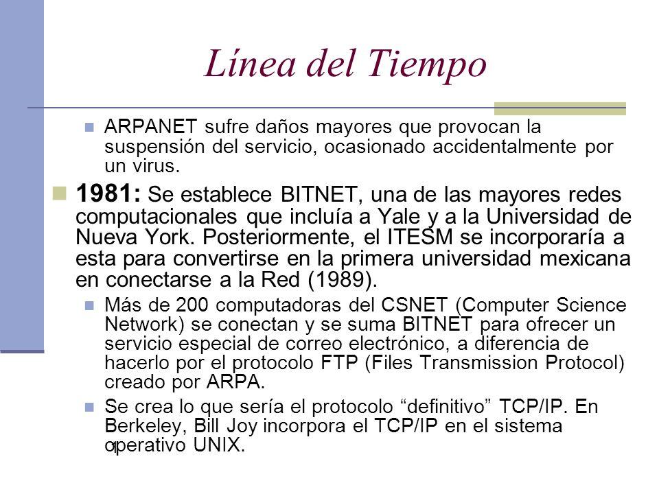 Línea del Tiempo ARPANET sufre daños mayores que provocan la suspensión del servicio, ocasionado accidentalmente por un virus. 1981: Se establece BITN