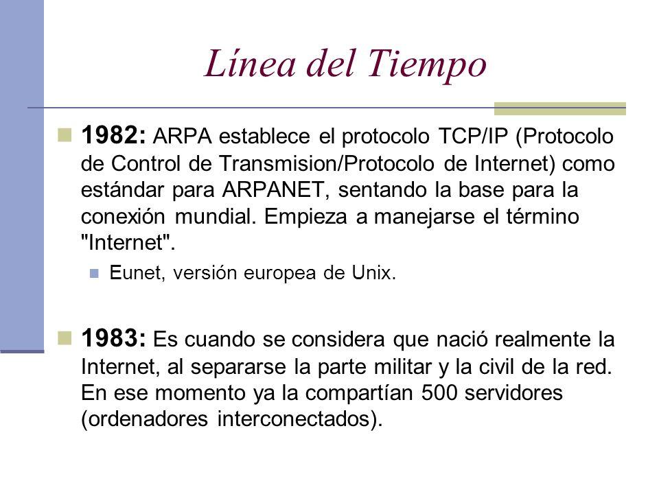 Línea del Tiempo 1982: ARPA establece el protocolo TCP/IP (Protocolo de Control de Transmision/Protocolo de Internet) como estándar para ARPANET, sent