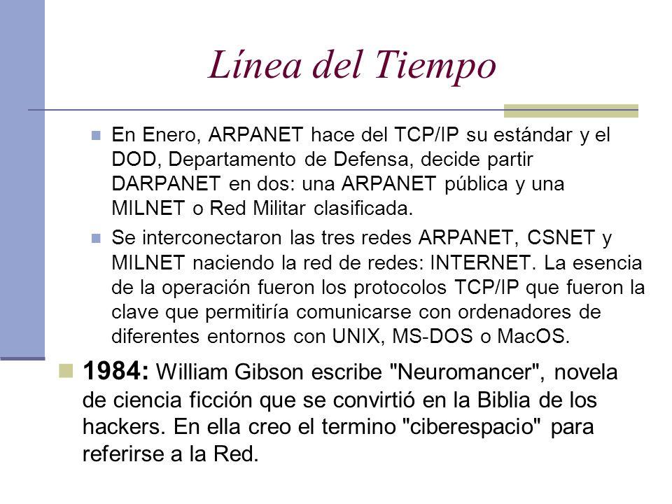 Línea del Tiempo En Enero, ARPANET hace del TCP/IP su estándar y el DOD, Departamento de Defensa, decide partir DARPANET en dos: una ARPANET pública y