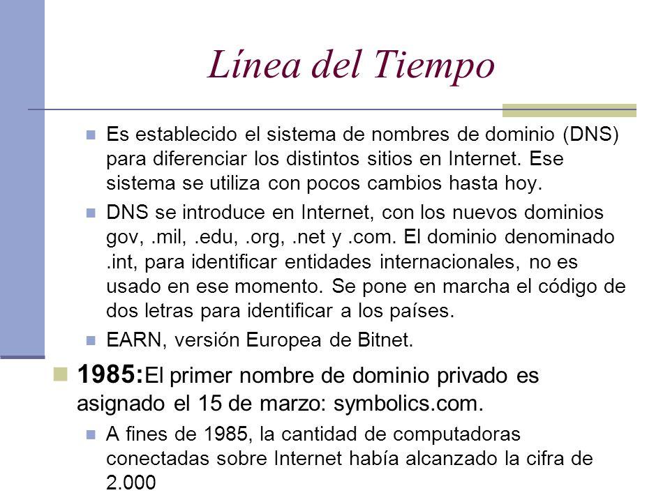 Línea del Tiempo Es establecido el sistema de nombres de dominio (DNS) para diferenciar los distintos sitios en Internet. Ese sistema se utiliza con p