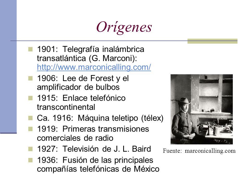 Orígenes 1901: Telegrafía inalámbrica transatlántica (G. Marconi): http://www.marconicalling.com/ http://www.marconicalling.com/ 1906: Lee de Forest y