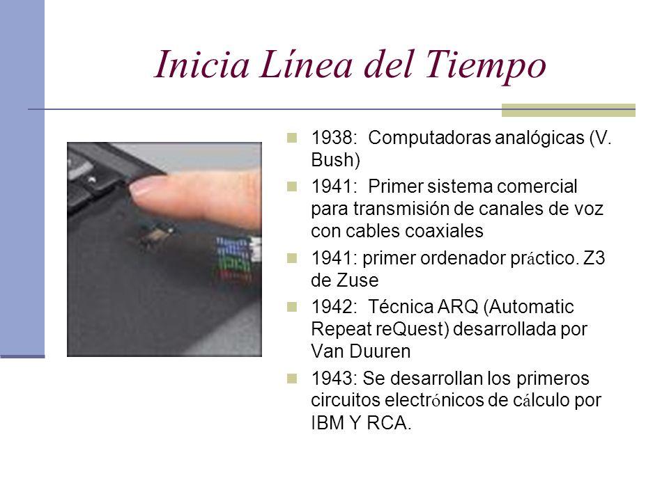 Inicia Línea del Tiempo 1938: Computadoras analógicas (V. Bush) 1941: Primer sistema comercial para transmisión de canales de voz con cables coaxiales