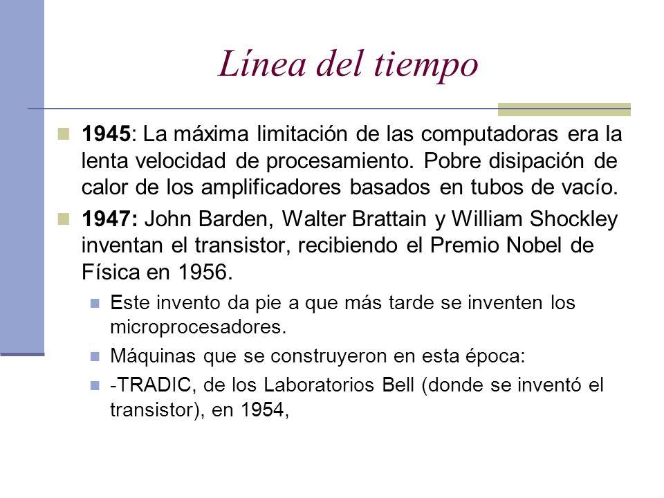 Línea del tiempo 1945: La máxima limitación de las computadoras era la lenta velocidad de procesamiento. Pobre disipación de calor de los amplificador