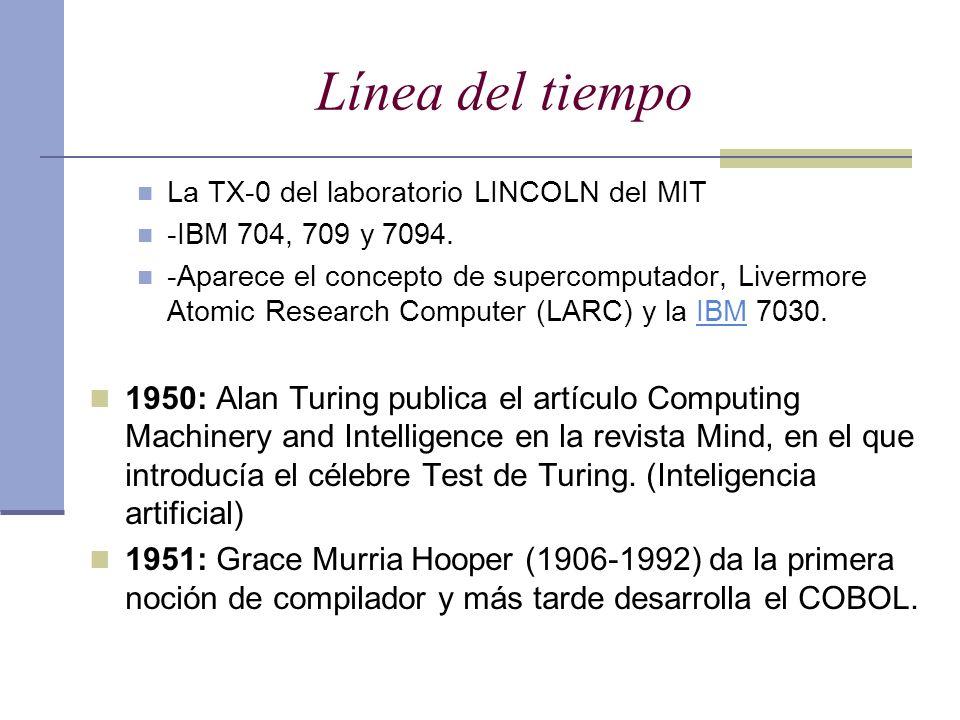 Línea del tiempo La TX-0 del laboratorio LINCOLN del MIT -IBM 704, 709 y 7094. -Aparece el concepto de supercomputador, Livermore Atomic Research Comp