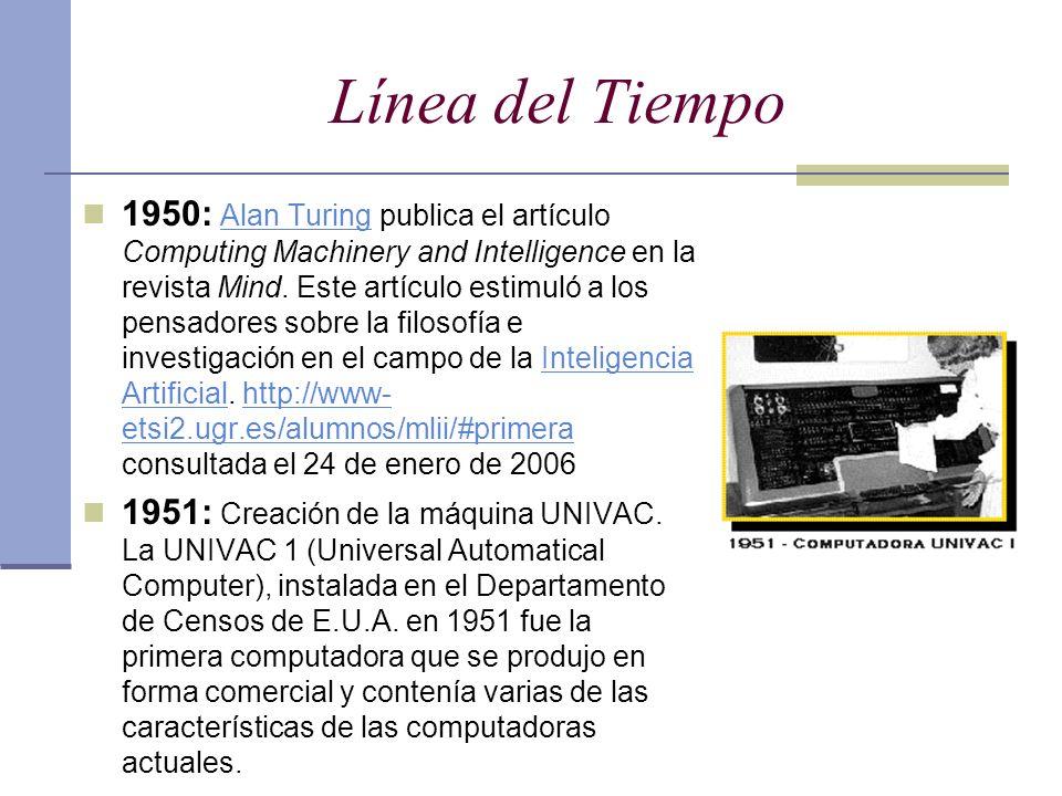 Línea del Tiempo 1950: Alan Turing publica el artículo Computing Machinery and Intelligence en la revista Mind. Este artículo estimuló a los pensadore
