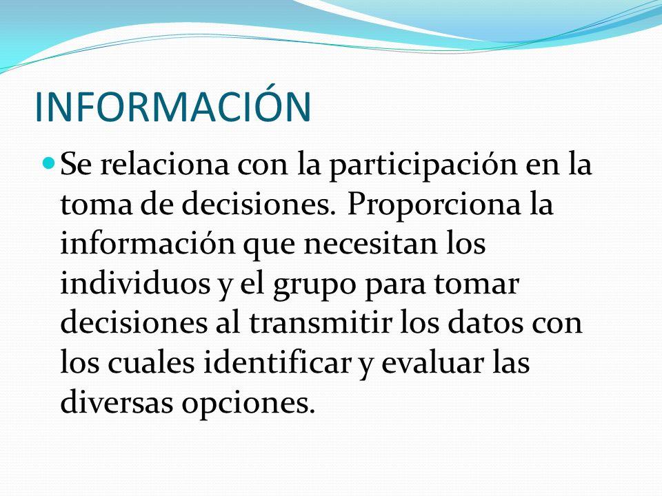 INFORMACIÓN Se relaciona con la participación en la toma de decisiones. Proporciona la información que necesitan los individuos y el grupo para tomar