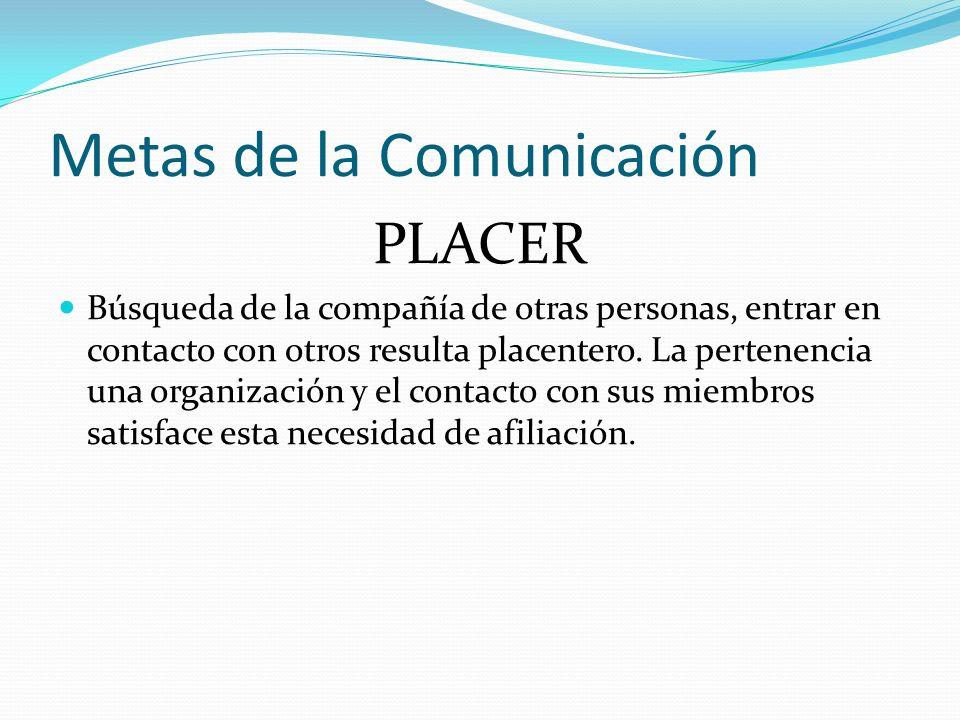 Metas de la Comunicación PLACER Búsqueda de la compañía de otras personas, entrar en contacto con otros resulta placentero. La pertenencia una organiz
