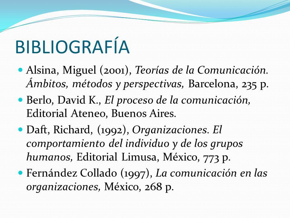 BIBLIOGRAFÍA Alsina, Miguel (2001), Teorías de la Comunicación. Ámbitos, métodos y perspectivas, Barcelona, 235 p. Berlo, David K., El proceso de la c