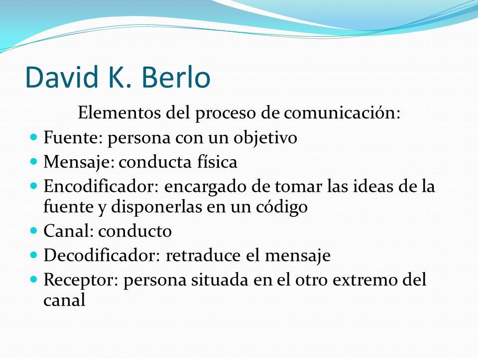 David K. Berlo Elementos del proceso de comunicación: Fuente: persona con un objetivo Mensaje: conducta física Encodificador: encargado de tomar las i
