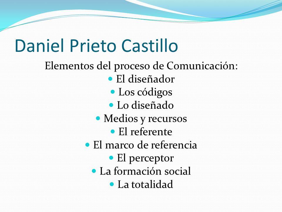 Daniel Prieto Castillo Elementos del proceso de Comunicación: El diseñador Los códigos Lo diseñado Medios y recursos El referente El marco de referenc