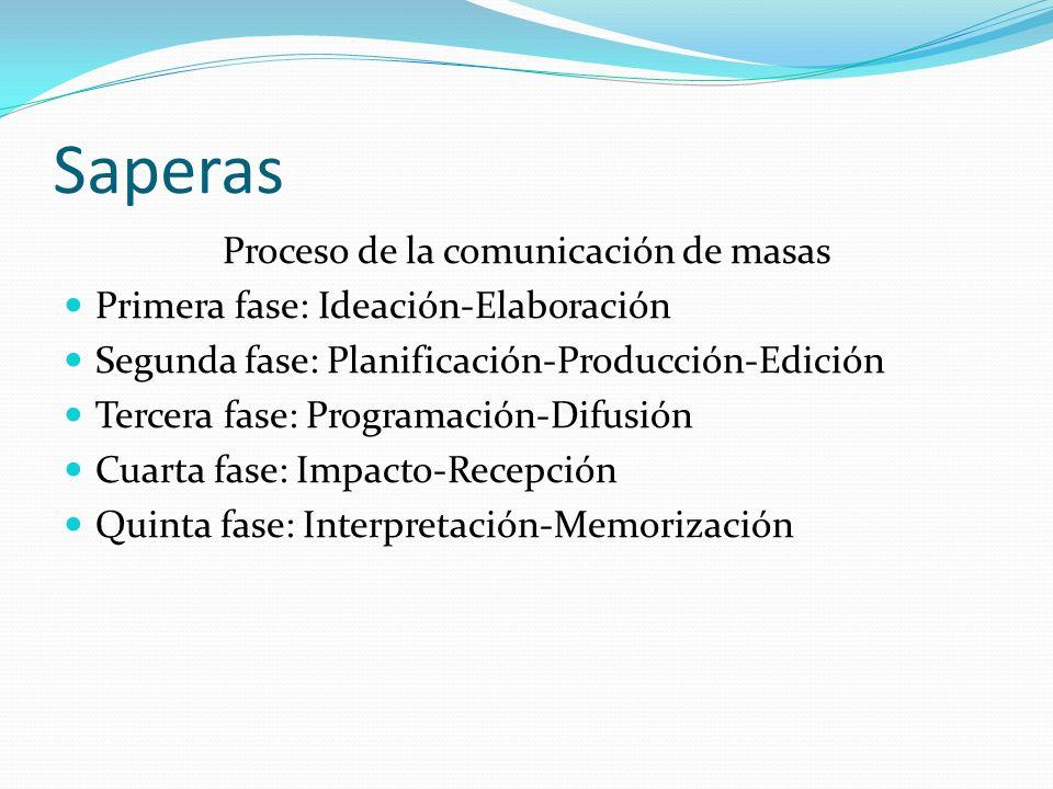 Saperas Proceso de la comunicación de masas Primera fase: Ideación-Elaboración Segunda fase: Planificación-Producción-Edición Tercera fase: Programaci