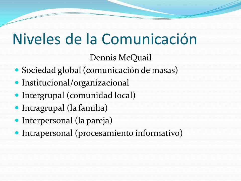 Niveles de la Comunicación Dennis McQuail Sociedad global (comunicación de masas) Institucional/organizacional Intergrupal (comunidad local) Intragrup