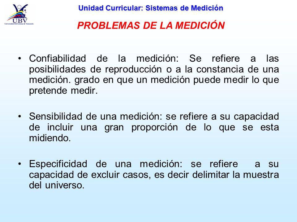 Unidad Curricular: Sistemas de Medición Confiabilidad de la medición: Se refiere a las posibilidades de reproducción o a la constancia de una medición