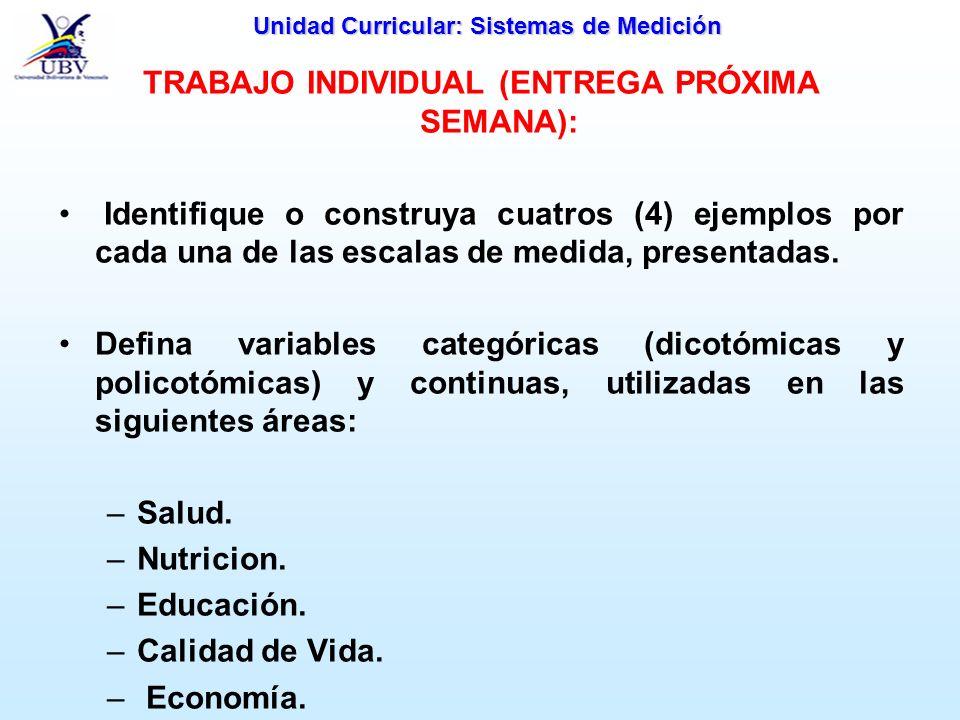 Unidad Curricular: Sistemas de Medición TRABAJO INDIVIDUAL (ENTREGA PRÓXIMA SEMANA): Identifique o construya cuatros (4) ejemplos por cada una de las
