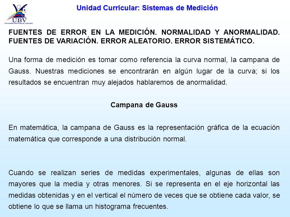 Unidad Curricular: Sistemas de Medición FUENTES DE ERROR EN LA MEDICIÓN. NORMALIDAD Y ANORMALIDAD. FUENTES DE VARIACIÓN. ERROR ALEATORIO. ERROR SISTEM