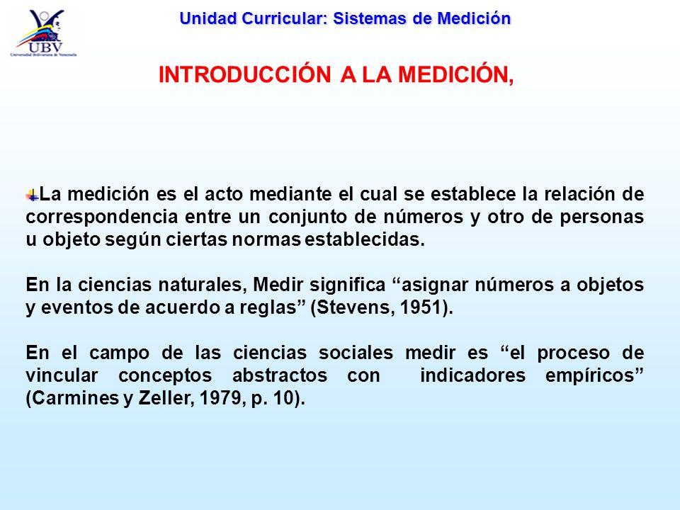 Unidad Curricular: Sistemas de Medición La medición es el acto mediante el cual se establece la relación de correspondencia entre un conjunto de númer