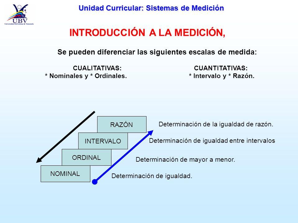 Unidad Curricular: Sistemas de Medición NOMINAL ORDINAL INTERVALO RAZÓN Se pueden diferenciar las siguientes escalas de medida: Determinación de igual
