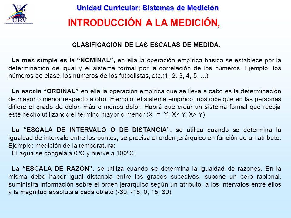 Unidad Curricular: Sistemas de Medición Errores sistemáticos.