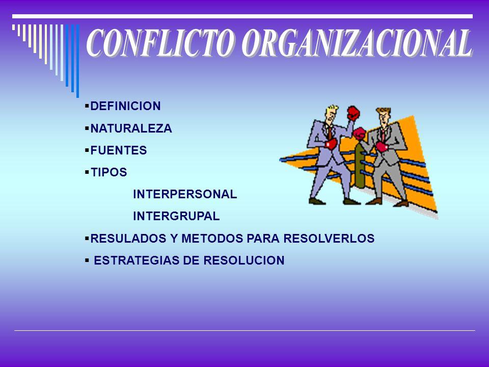 DEFINICION NATURALEZA FUENTES TIPOS INTERPERSONAL INTERGRUPAL RESULADOS Y METODOS PARA RESOLVERLOS ESTRATEGIAS DE RESOLUCION