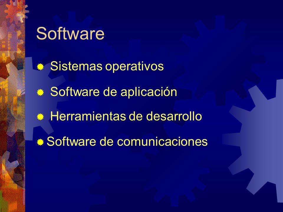 Software Sistemas operativos Software de aplicación Herramientas de desarrollo Software de comunicaciones