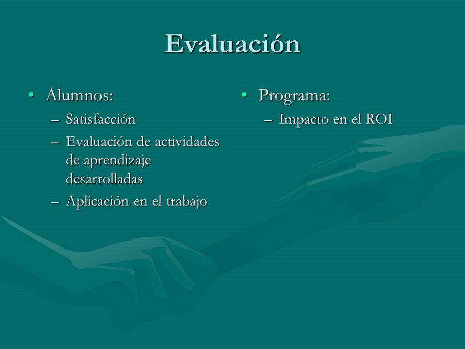 Evaluación Alumnos:Alumnos: –Satisfacción –Evaluación de actividades de aprendizaje desarrolladas –Aplicación en el trabajo Programa: –Impacto en el ROI
