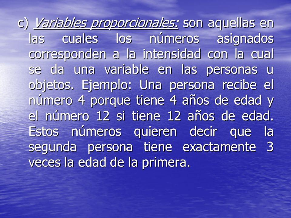 c) Variables proporcionales: son aquellas en las cuales los números asignados corresponden a la intensidad con la cual se da una variable en las perso