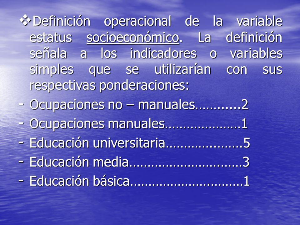 Definición operacional de la variable estatus socioeconómico. La definición señala a los indicadores o variables simples que se utilizarían con sus re