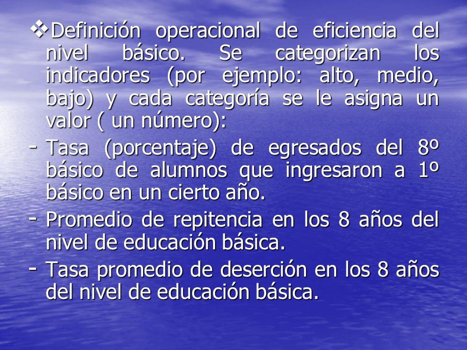 Definición operacional de eficiencia del nivel básico. Se categorizan los indicadores (por ejemplo: alto, medio, bajo) y cada categoría se le asigna u