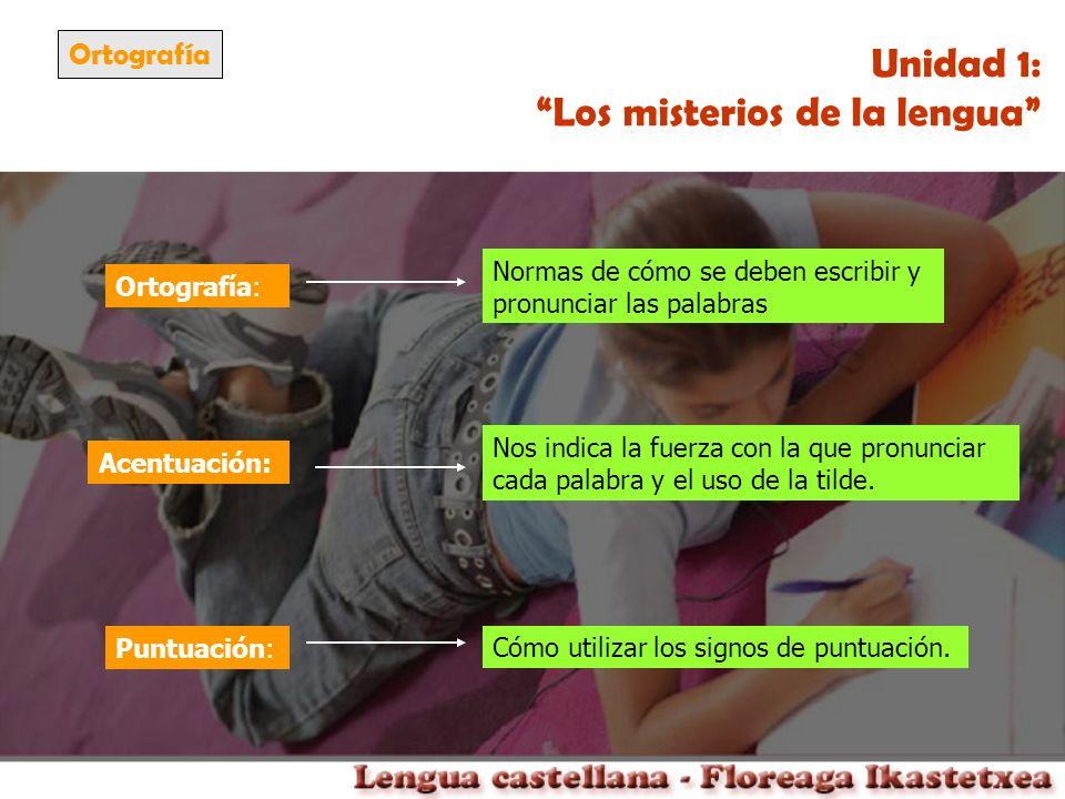 Ortografía Unidad 1: Los misterios de la lengua Ortografía: Normas de cómo se deben escribir y pronunciar las palabras Acentuación: Puntuación: Nos in