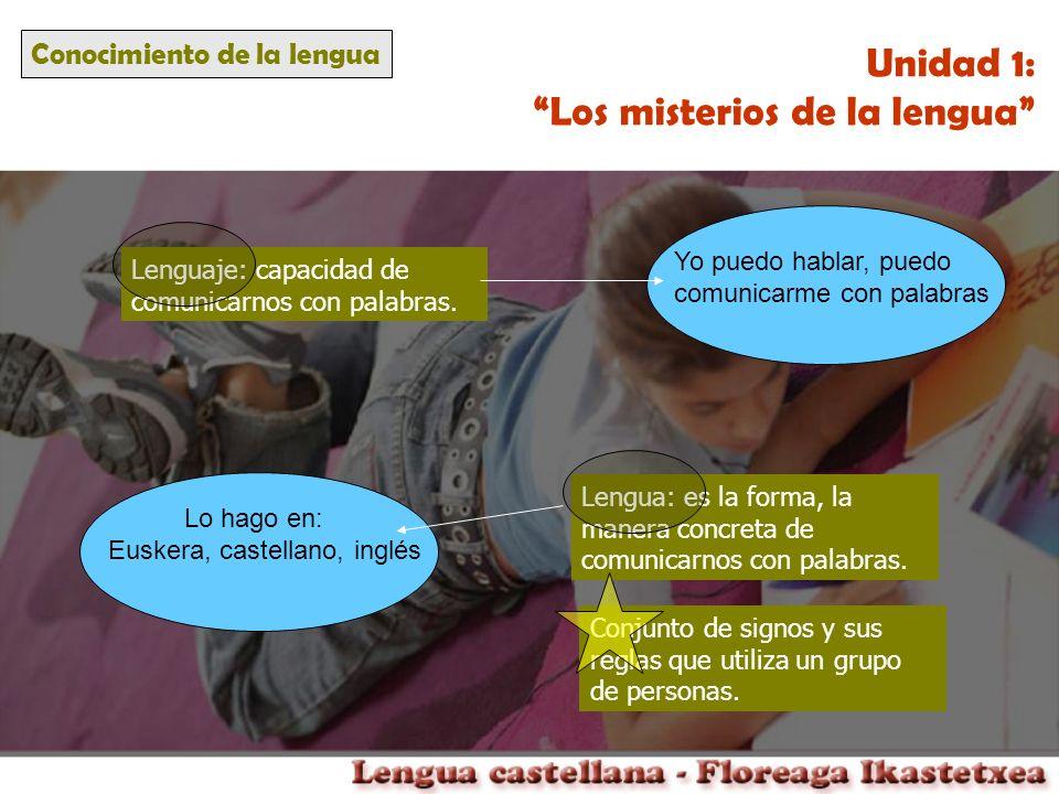 Conocimiento de la lengua Unidad 1: Los misterios de la lengua Unidades del lenguaje: Las diferentes partes en las que podemos dividir lo que hablamos, decimos, leemos: Oraciones: Los gatos no hablán inglés Sintagmas: - Los gatos - no hablán inglés Palabras: los, gatos, no… Monemas: gat- -o- -s Fonemas: los sonidos de las letras