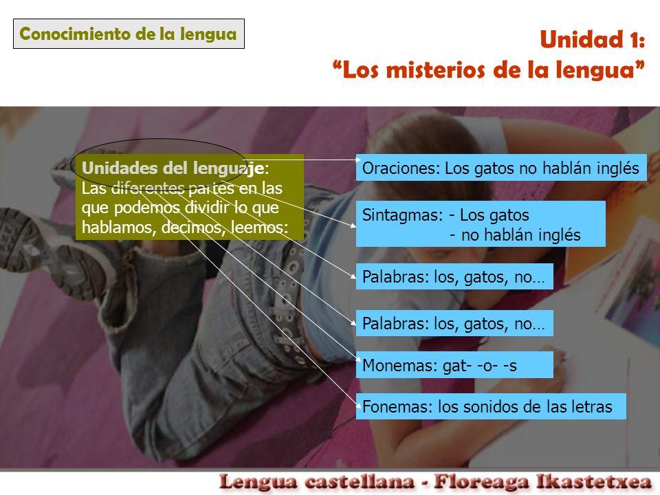 Conocimiento de la lengua Unidad 1: Los misterios de la lengua Monemas: unidades mínimas de lenguaje con significado Fonemas: unidades mínimas de lenguaje sin significado Monemas: gat- -o- -s Fonemas: los sonidos de las letras