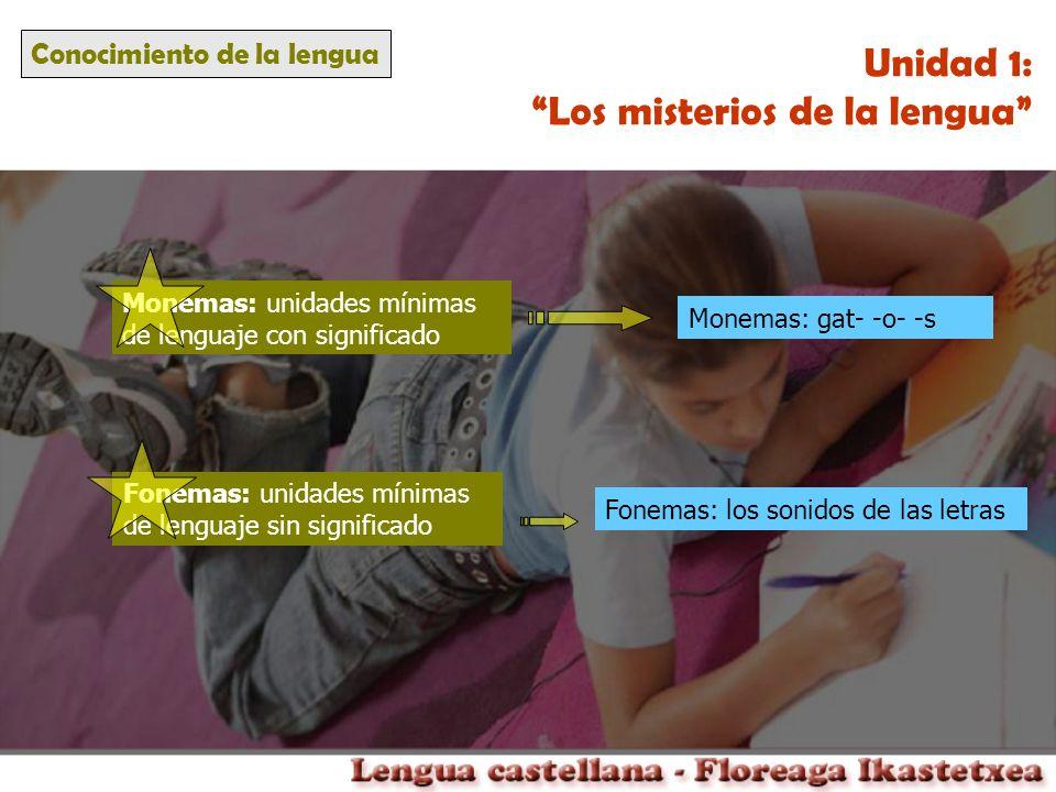 Conocimiento de la lengua Unidad 1: Los misterios de la lengua Monemas: unidades mínimas de lenguaje con significado Fonemas: unidades mínimas de leng