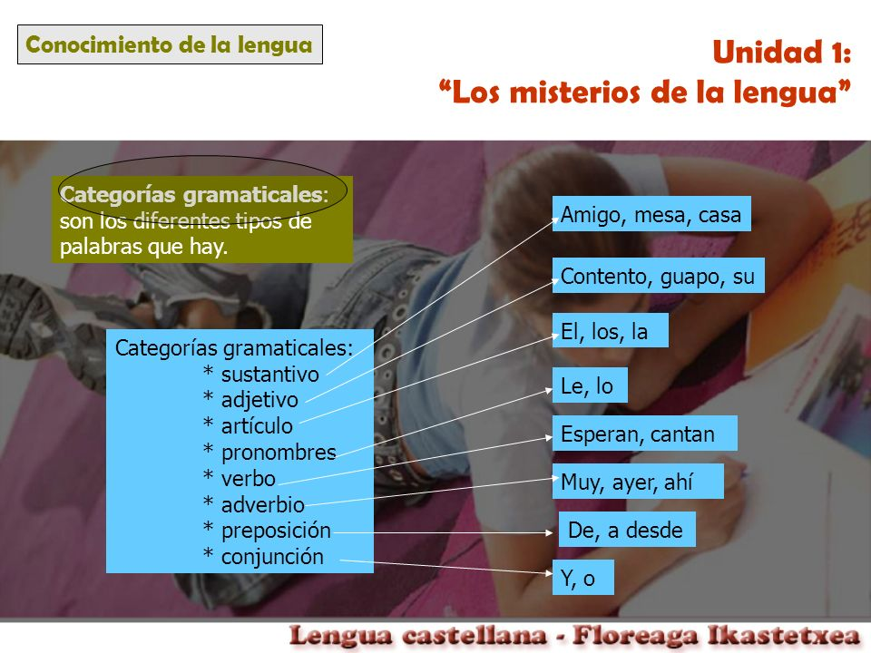 Conocimiento de la lengua Unidad 1: Los misterios de la lengua Categorías gramaticales: son los diferentes tipos de palabras que hay. Categorías grama