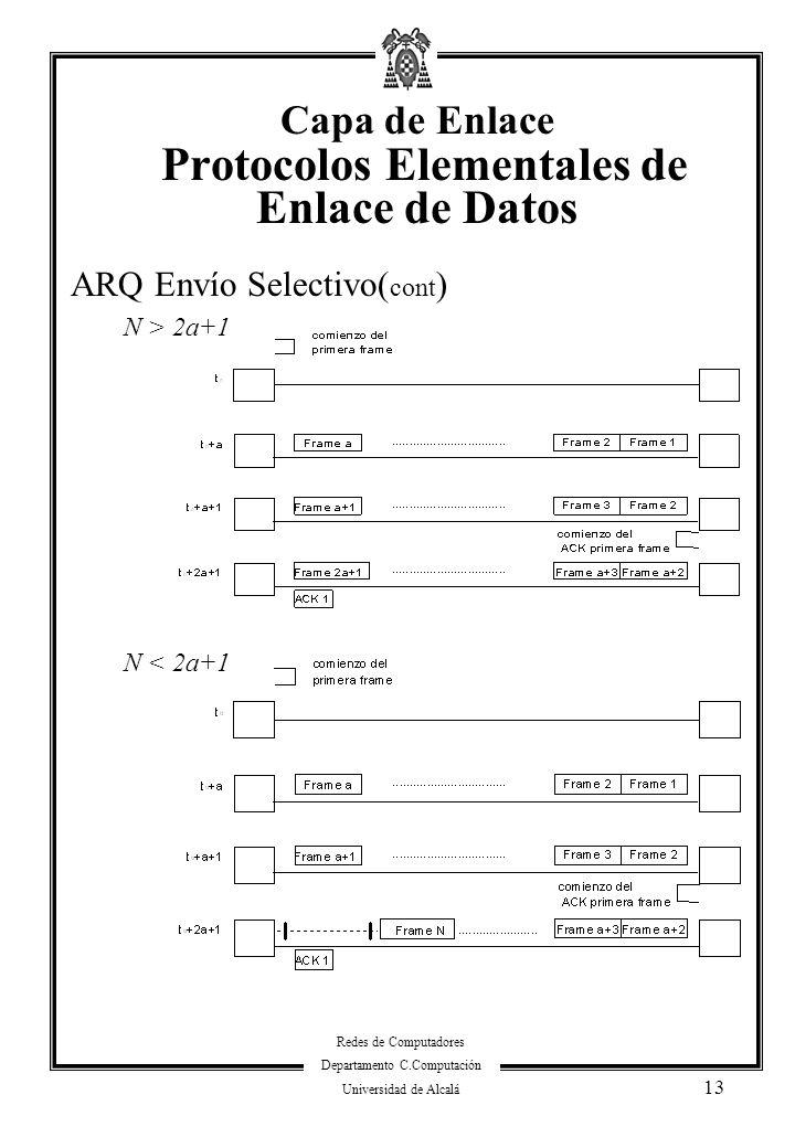 Redes de Computadores Departamento C.Computación Universidad de Alcalá 13 ARQ Envío Selectivo( cont ) N > 2a+1 N < 2a+1 Capa de Enlace Protocolos Elem