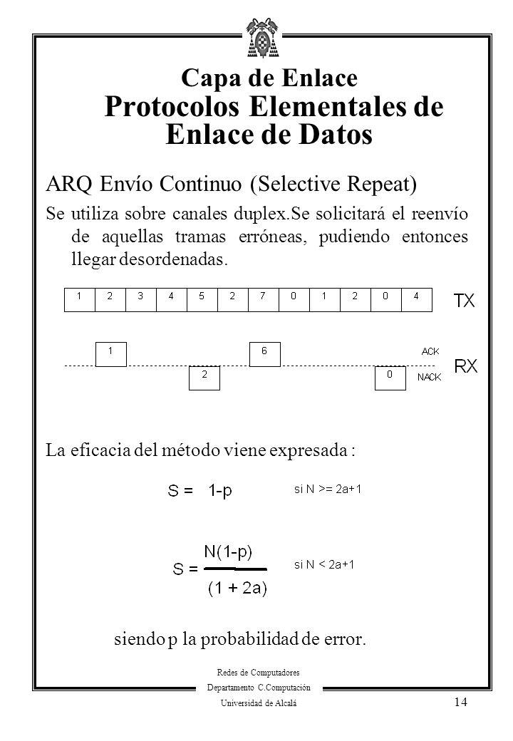 Redes de Computadores Departamento C.Computación Universidad de Alcalá 14 ARQ Envío Continuo (Selective Repeat) Se utiliza sobre canales duplex.Se sol