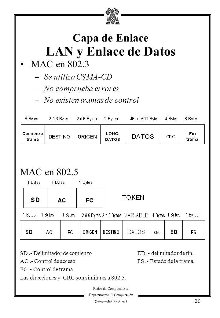 Redes de Computadores Departamento C.Computación Universidad de Alcalá 20 MAC en 802.3 –Se utiliza CSMA-CD –No comprueba errores –No existen tramas de