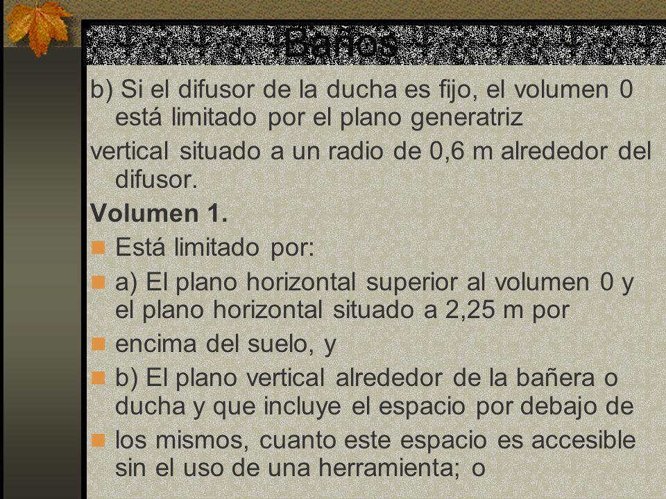 Baños b) Si el difusor de la ducha es fijo, el volumen 0 está limitado por el plano generatriz vertical situado a un radio de 0,6 m alrededor del difu